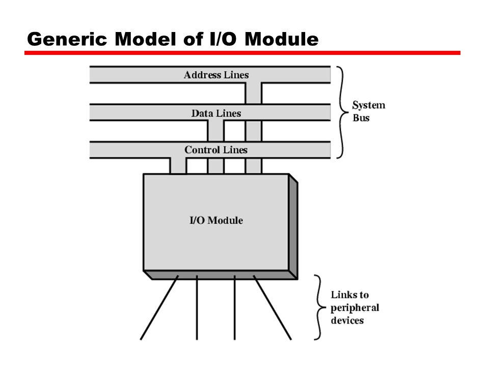 Direct Memory Access(DMA) เป็นการติดต่อระหว่าง I/O กับ Memory โดยตรง โดย ไม่ผ่าน CPU จะเป็นการเพิ่มความเร็วของระบบในการย้ายข้อมูลเข้า ออกจากหน่วยความจำโดยไม่รบกวน CPU (แต่จริงๆ แล้วก็รบกวนอยู่บ้าง) จะมี DMA Module เป็นตัวจัดการการรับส่งข้อมูล ระหว่างอุปกรณ์ When transfer is complete, the DMA module sends an interrupt signal to the CPU
