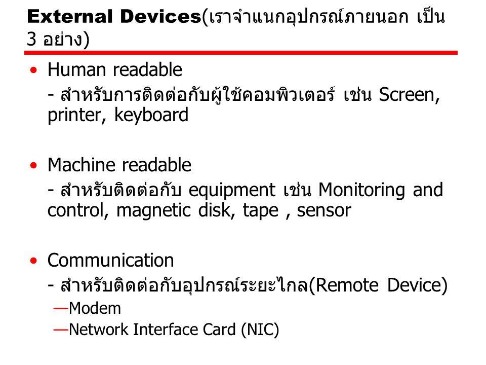 การควบคุมการติดต่อกับอุปกรณ์ภายนอกแบบนี้มี ข้อเสียที่สำคัญคือในระหว่างการรันโปรแกรมทั่วๆไป ตามปกติ CPU จะต้องคอยแบ่งเวลามาตรวจสอบว่า อุปกรณ์อินพุตที่สำคัญเช่นแป้นพิมพ์หรือเมาส์มีการกด ป้อนข้อมูลเข้ามาหรือไม่อยู่เป็นครั้งคราวตลอดเวลา (polling) มิฉะนั้นก็จะไม่ทราบและไม่ได้ตอบสนองต่อ อุปกรณ์อินพุตเหล่านี้ทำให้ได้ผลการรันโปรแกรมไม่ สมบูรณ์ แต่ก็มีผลทำให้การรันโปรแกรมช้าลงกว่าที่ ควรจะเป็น