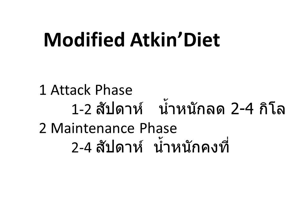 Modified Atkin'Diet 1 Attack Phase 1-2 สัปดาห์ น้ำหนักลด 2-4 กิโลกรัม งดแป้ง ( ข้าว ขนมปัง เส้นก๋วยเตี๋ยว ) และน้ำตาล เน้นโปรตีนเช่น ไก่ เนื้อวัว หมู แฮม ไส้กรอก เติม ไฟเบอร์ เช่น ธัญพืช ผัก