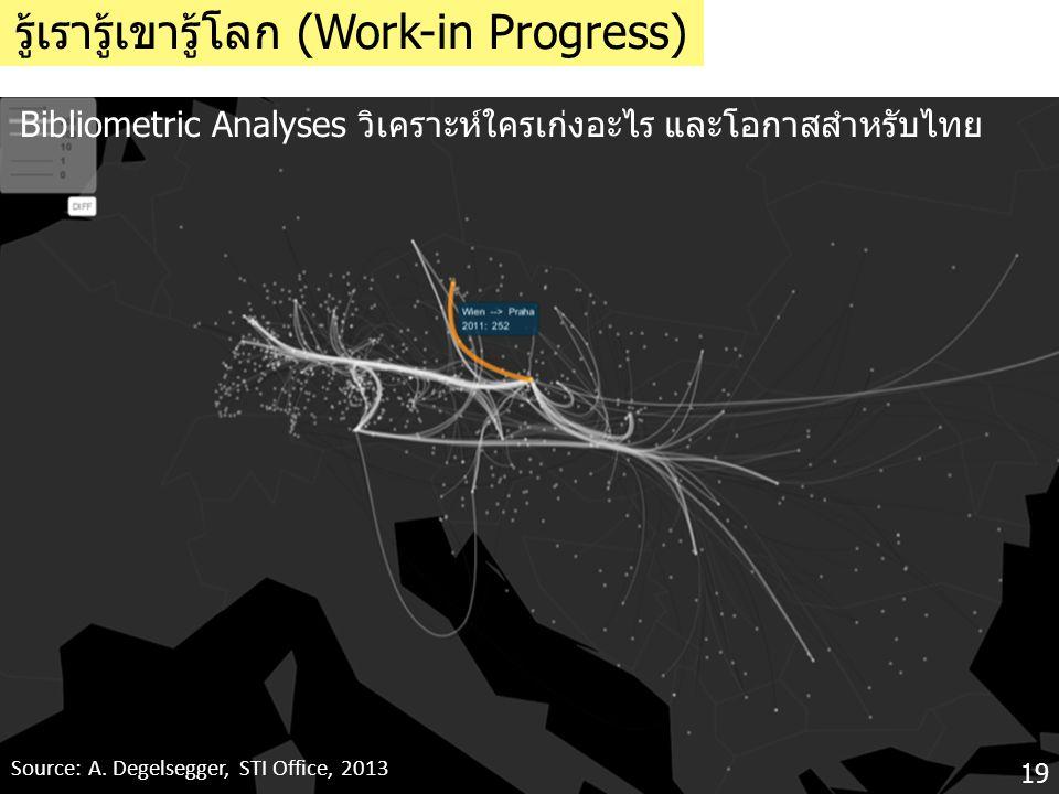 Bibliometric Analyses วิเคราะห์ใครเก่งอะไร และโอกาสสำหรับไทย รู้เรารู้เขารู้โลก (Work-in Progress) Source: A. Degelsegger, STI Office, 2013 19