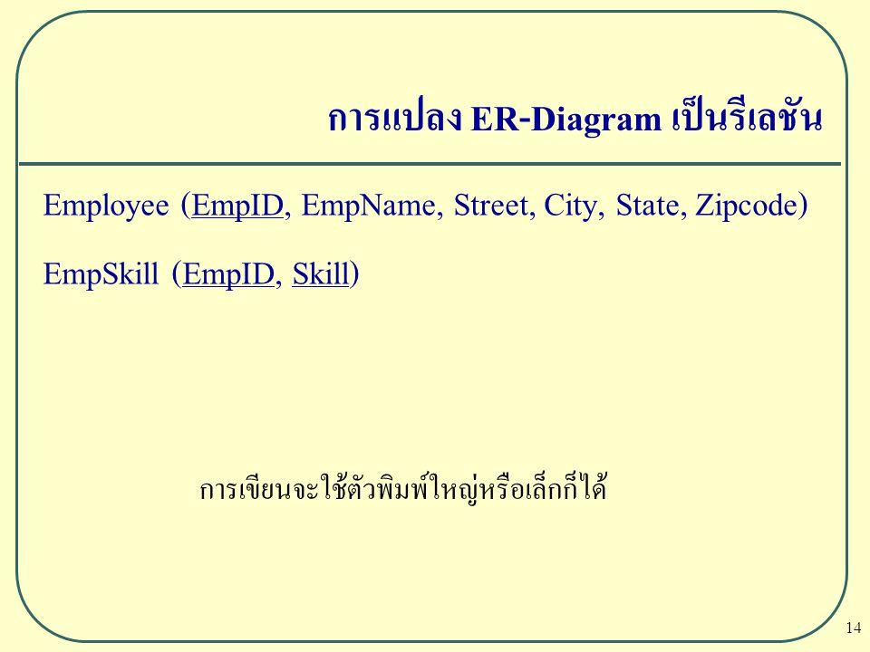 14 การแปลง ER-Diagram เป็นรีเลชัน Employee (EmpID, EmpName, Street, City, State, Zipcode) EmpSkill (EmpID, Skill) การเขียนจะใช้ตัวพิมพ์ใหญ่หรือเล็กก็ไ