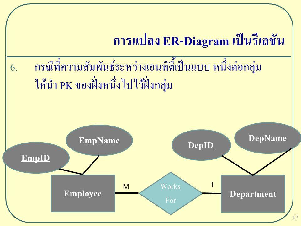 17 การแปลง ER-Diagram เป็นรีเลชัน 6. กรณีที่ความสัมพันธ์ระหว่างเอนทิตี้เป็นแบบ หนึ่งต่อกลุ่ม ให้นำ PK ของฝั่งหนึ่งไปไว้ฝั่งกลุ่ม Employee EmpID EmpNam