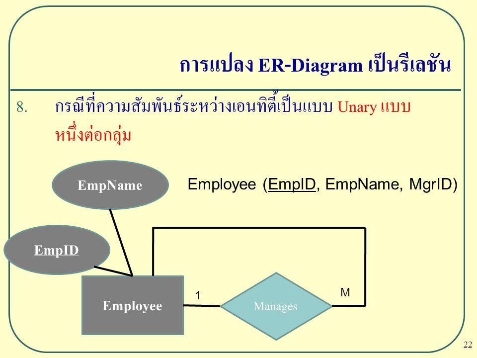 22 การแปลง ER-Diagram เป็นรีเลชัน 8. กรณีที่ความสัมพันธ์ระหว่างเอนทิตี้เป็นแบบ Unary แบบ หนึ่งต่อกลุ่ม Employee EmpID EmpName Manages M 1 Employee (Em