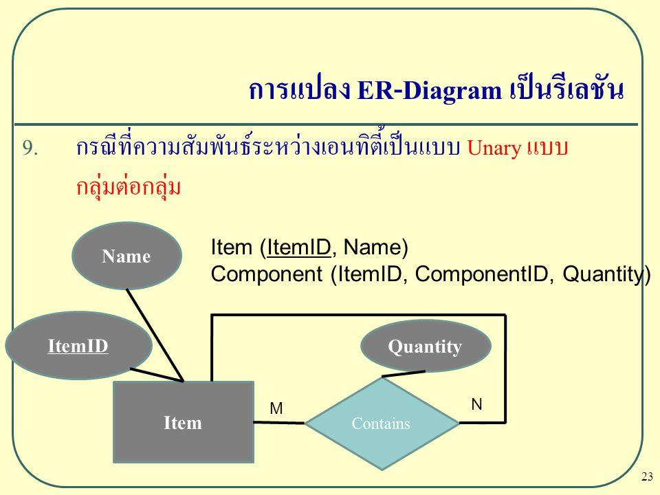 23 การแปลง ER-Diagram เป็นรีเลชัน 9. กรณีที่ความสัมพันธ์ระหว่างเอนทิตี้เป็นแบบ Unary แบบ กลุ่มต่อกลุ่ม Item ItemID Name Contains N M Item (ItemID, Nam