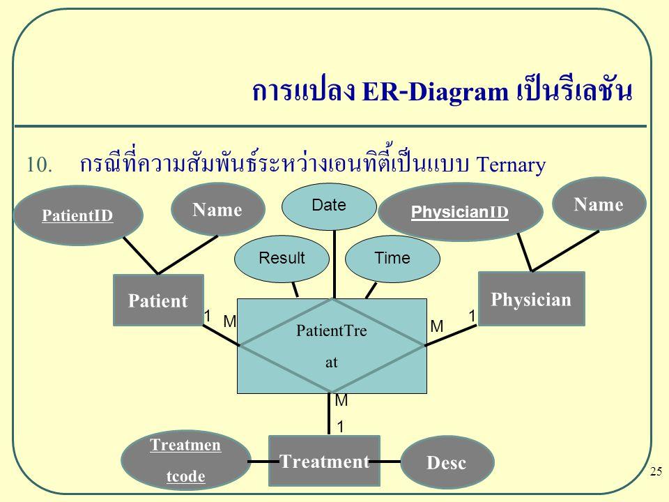 25 การแปลง ER-Diagram เป็นรีเลชัน 10. กรณีที่ความสัมพันธ์ระหว่างเอนทิตี้เป็นแบบ Ternary Patient PatientID Name PatientTre at M M Physician Physician I