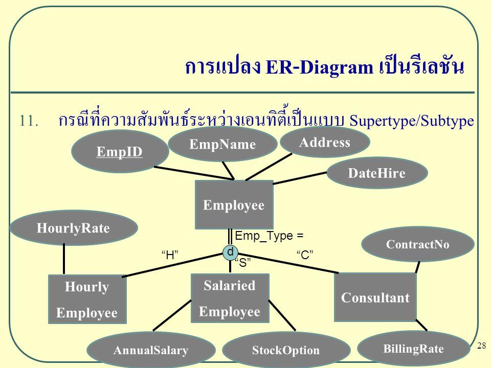 28 การแปลง ER-Diagram เป็นรีเลชัน 11. กรณีที่ความสัมพันธ์ระหว่างเอนทิตี้เป็นแบบ Supertype/Subtype Employee EmpID EmpName Address DateHire Salaried Emp