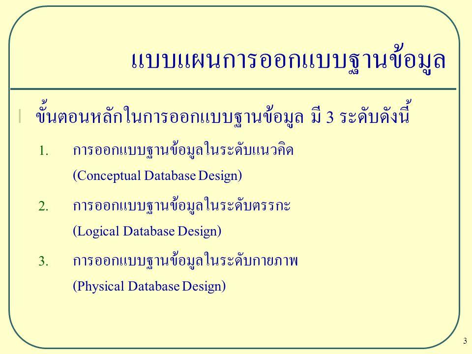 4 การออกแบบฐานข้อมูลในระดับแนวคิด (Conceptual Database Design) l การออกแบบฐานข้อมูลในระดับนี้ เกี่ยวข้องกับการกำหนดเค้าโครงหรือ สคีมาในระดับเบื้องต้น เป็นเพียงแนวคิดยังไม่สามารถนำไปใช้งานได้จริง ผลลัพธ์ที่ได้จากกการออกแบบในระดับนี้ คือ ชนิดของเอนทิตี้ ชนิดของความสัมพันธ์ แอทริบิวต์ แอทริบิวต์ของโดเมน คีย์คู่แข่ง คีย์หลัก ER-Diagram