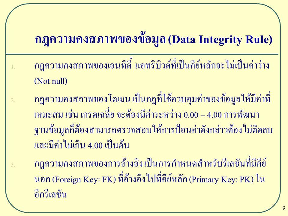 9 กฎความคงสภาพของข้อมูล (Data Integrity Rule) 1. กฎความคงสภาพของเอนทิตี้ แอทริบิวต์ที่เป็นคีย์หลักจะไม่เป็นค่าว่าง (Not null) 2. กฎความคงสภาพของโดเมน
