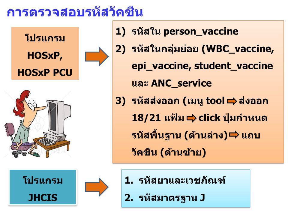 การตรวจสอบรหัสวัคซีน 1.รหัสยาและเวชภัณฑ์ 2.รหัสมาตรฐาน J 1.รหัสยาและเวชภัณฑ์ 2.รหัสมาตรฐาน J 1)รหัสใน person_vaccine 2)รหัสในกลุ่มย่อย (WBC_vaccine, e