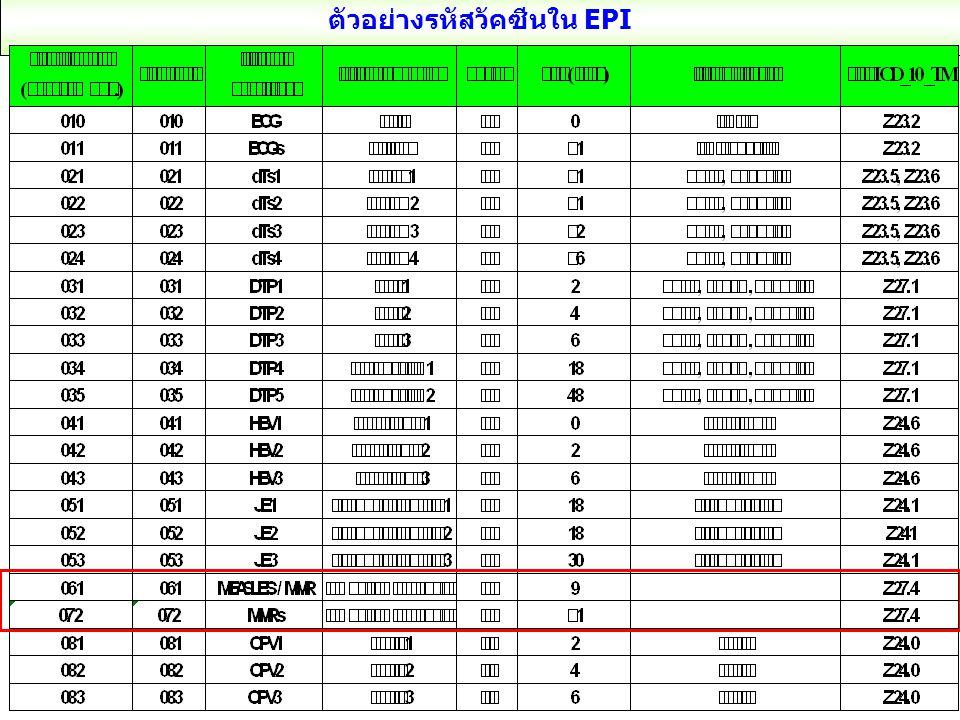 รหัส วัคซีน ชื่อวัคซีน ภาษาอังกฤษ ชื่อวัคซีน ภาษาไทย ประเภท อายุ(เดือน) ชื่อโรคที่ป้องกัน รหัส ICD_10 _TM I11IPV1ไอพีวี1 2 เดือน โรคโปลิโอ Z24.0 I12IPV2ไอพีวี2 4 เดือนZ24.0 I13IPV3ไอพีวี3ฉีด6 เดือนZ24.0 I14IPV4ไอพีวี4 1 ปีครึ่งZ24.0 I15IPV5ไอพีวี5 4 ปีZ24.0 J11 JE1 : Lived attenuated เจอีเชื้อเป็น 1 9 เดือนขึ้นไป โรคไข้สมอง อักเสบเจอี Z24.1 J12 JE2 : Lived attenuated เจอีเชื้อเป็น 2 ฉีดห่างจากเข็มแรกอย่าง น้อย 3 เดือน Z24.1 M11MMRV1เอ็มเอ็มอาร์ วี1 ฉีดตั้งแต่อายุ 9 เดือน – 12 ปี โรคหัด-คางทูม- หัดเยอรมัน- อีสุกอีใส Z27.4,Z25.8 M12MMRV2เอ็มเอ็มอาร์ วี2 ฉีดกระตุ้นห่างจาก โด๊สแรกอย่างน้อย 6 สัปดาห์ Z27.4,Z25.8 ตัวอย่างรหัสวัคซีนนอก EPI
