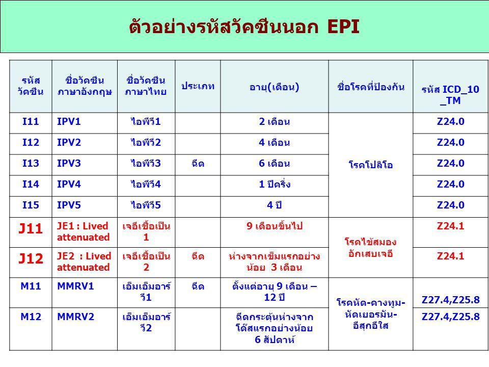 รหัส วัคซีน ชื่อวัคซีน ภาษาอังกฤษ ชื่อวัคซีน ภาษาไทย ประเภท อายุ(เดือน) ชื่อโรคที่ป้องกัน รหัส ICD_10 _TM I11IPV1ไอพีวี1 2 เดือน โรคโปลิโอ Z24.0 I12IP