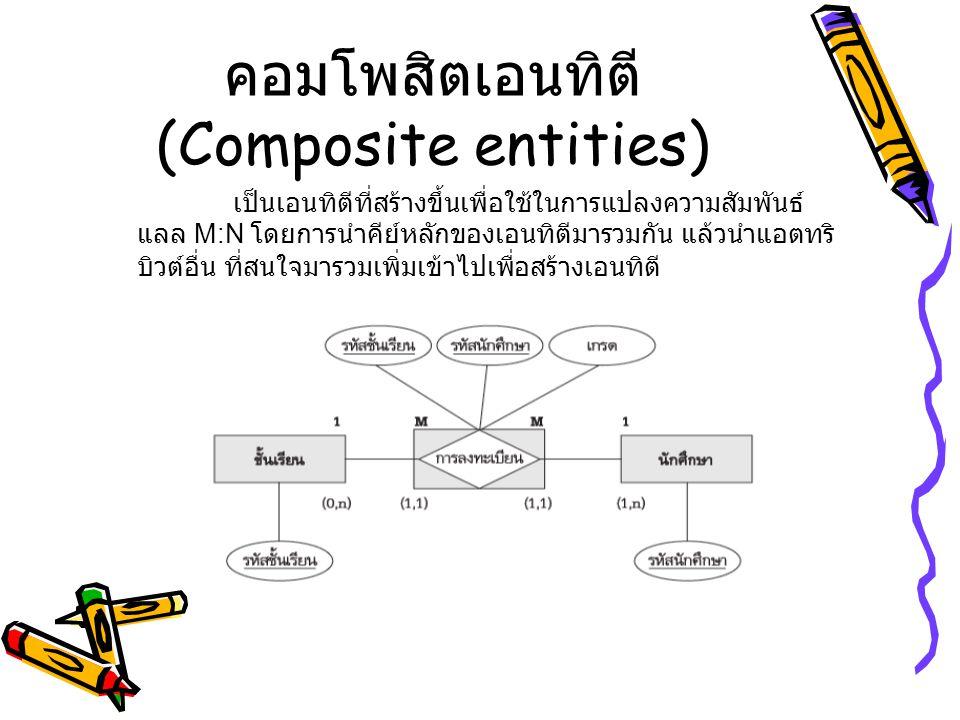 คอมโพสิตเอนทิตี (Composite entities) เป็นเอนทิตีที่สร้างขึ้นเพื่อใช้ในการแปลงความสัมพันธ์ แลล M:N โดยการนำคีย์หลักของเอนทิตีมารวมกัน แล้วนำแอตทริ บิวต