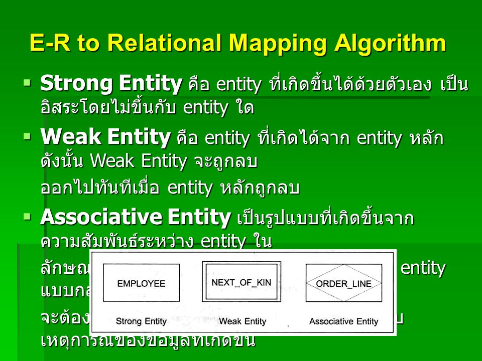 E-R to Relational Mapping Algorithm  Strong Entity คือ entity ที่เกิดขึ้นได้ด้วยตัวเอง เป็น อิสระโดยไม่ขึ้นกับ entity ใด  Weak Entity คือ entity ที่