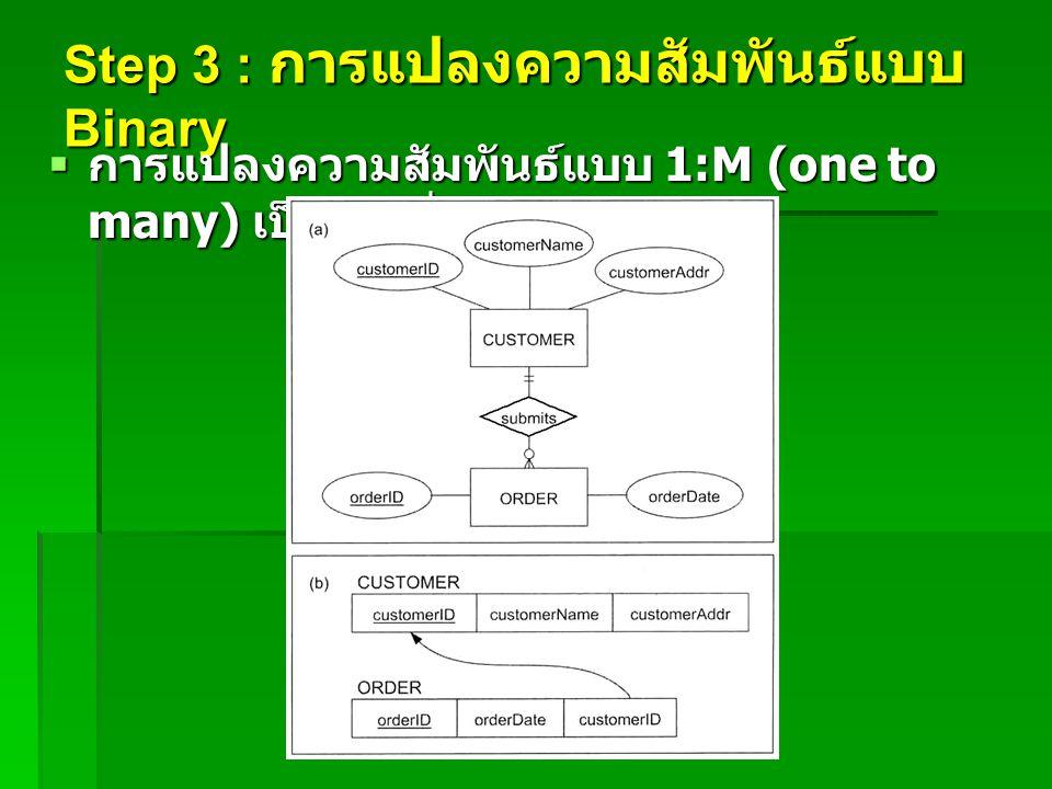 Step 3 : การแปลงความสัมพันธ์แบบ Binary  การแปลงความสัมพันธ์แบบ 1:M (one to many) เป็นรีเลชั่น