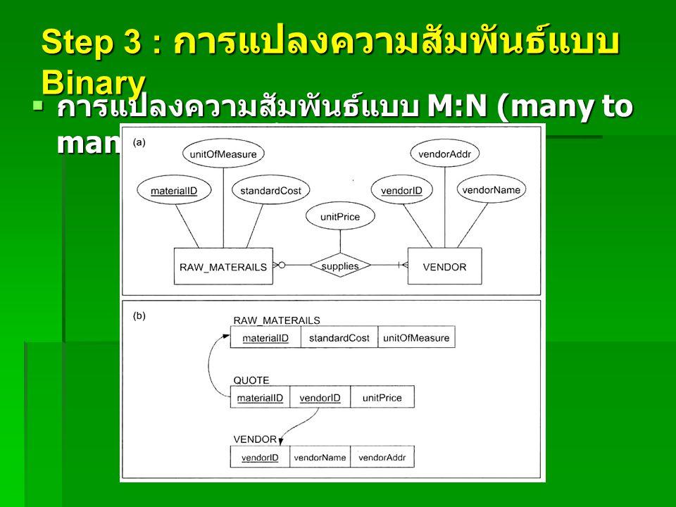 Step 3 : การแปลงความสัมพันธ์แบบ Binary  การแปลงความสัมพันธ์แบบ M:N (many to many) เป็นรีเลชั่น