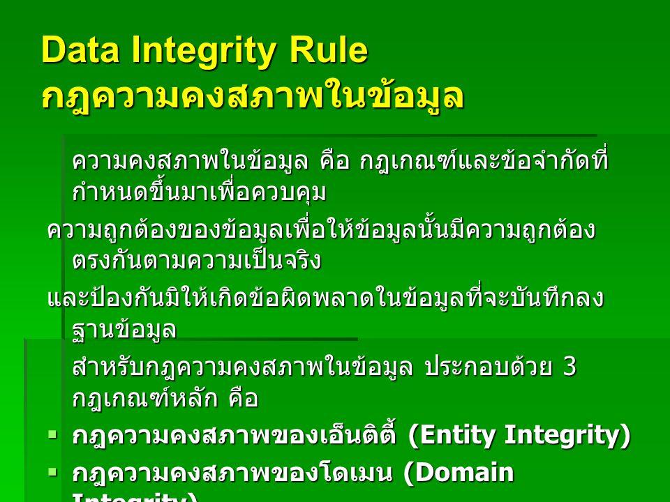 Data Integrity Rule กฎความคงสภาพในข้อมูล ความคงสภาพในข้อมูล คือ กฎเกณฑ์และข้อจำกัดที่ กำหนดขึ้นมาเพื่อควบคุม ความถูกต้องของข้อมูลเพื่อให้ข้อมูลนั้นมีค