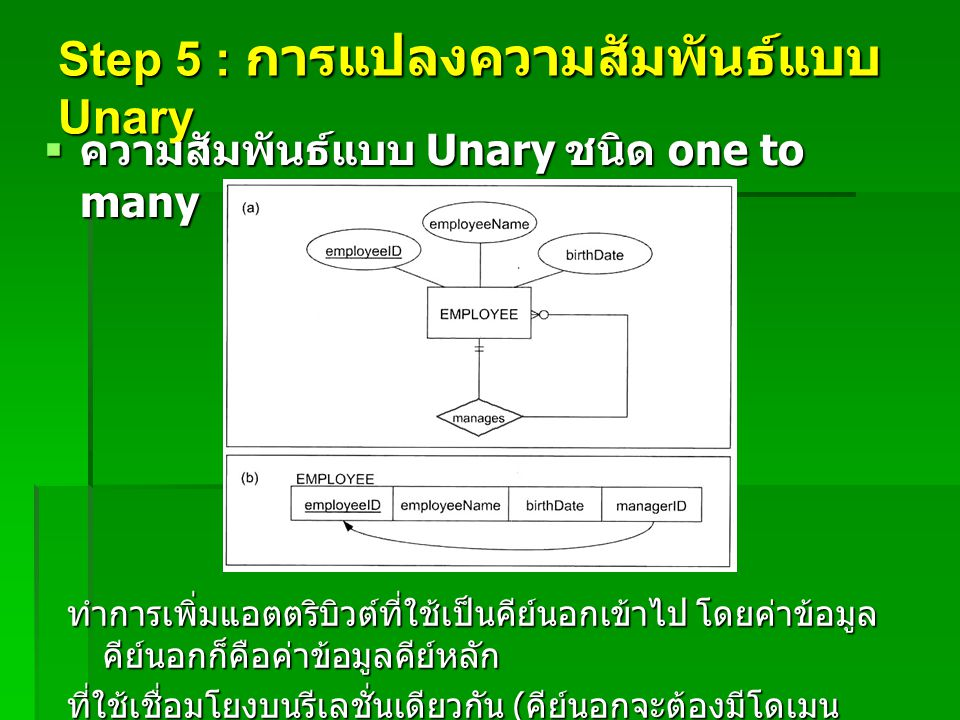 Step 5 : การแปลงความสัมพันธ์แบบ Unary  ความสัมพันธ์แบบ Unary ชนิด one to many ทำการเพิ่มแอตตริบิวต์ที่ใช้เป็นคีย์นอกเข้าไป โดยค่าข้อมูล คีย์นอกก็คือค