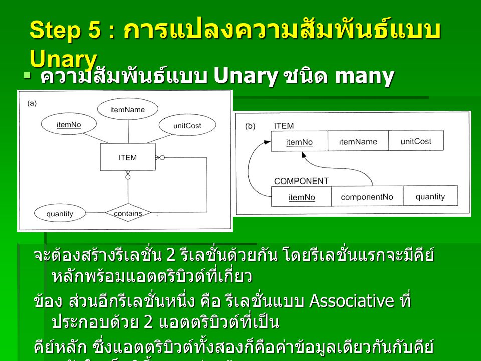 Step 5 : การแปลงความสัมพันธ์แบบ Unary  ความสัมพันธ์แบบ Unary ชนิด many to many จะต้องสร้างรีเลชั่น 2 รีเลชั่นด้วยกัน โดยรีเลชั่นแรกจะมีคีย์ หลักพร้อม