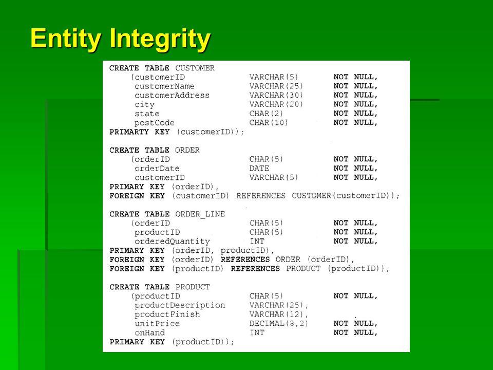 Domain Integrity กฎความคงสภาพของโดเมน เป็นกฎเกณฑ์ที่ใช้เพื่อควบคุมค่าข้อมูลให้อยู่ในช่วงที่ เหมาะสมและถูกต้อง เช่น เกรดเฉลี่ยสะสม (GPA) ซึ่งจะต้องมีค่าระหว่าง 0.00 ถึง 4.00 ดังนั้นในการพัฒนา ฐานข้อมูลก็จะต้องสามารถควบคุมค่าดังกล่าวได้ โดยเกรด เฉลี่ยสะสมต้องไม่เป็น ค่าติดลบ และจะมีค่าไม่เกินกว่า 4.00 ไม่ได้