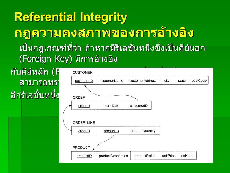 Referential Integrity การเปลี่ยนแปลงในข้อมูลตามกฎความคงสภาพของการ อ้างอิงนี้ มีความเป็นไปได้ อยู่ 3 กรณีด้วยกัน ดังนี้  Restricted เป็นกฎที่ไม่อนุญาตให้มีการแก้ไขข้อมูล ที่เป็นคีย์ ถ้าคีย์ที่ต้องการ แก้ไขนั้นยังมีการอ้างอิงหรือใช้งานจากรีเลชั่นอื่น ๆ อยู่  Cascades เป็นกฎที่อนุญาตให้สามารถแก้ไขข้อมูลที่ เป็นคีย์หลักได้ แต่จะทำการ แก้ไขคีย์นอกใน รีเลชั่นอื่น ๆ ที่มีการอ้างถึงคีย์หลักโดย อัตโนมัติ