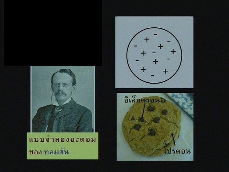 แบบจำลองอะตอมของ ทอมสัน