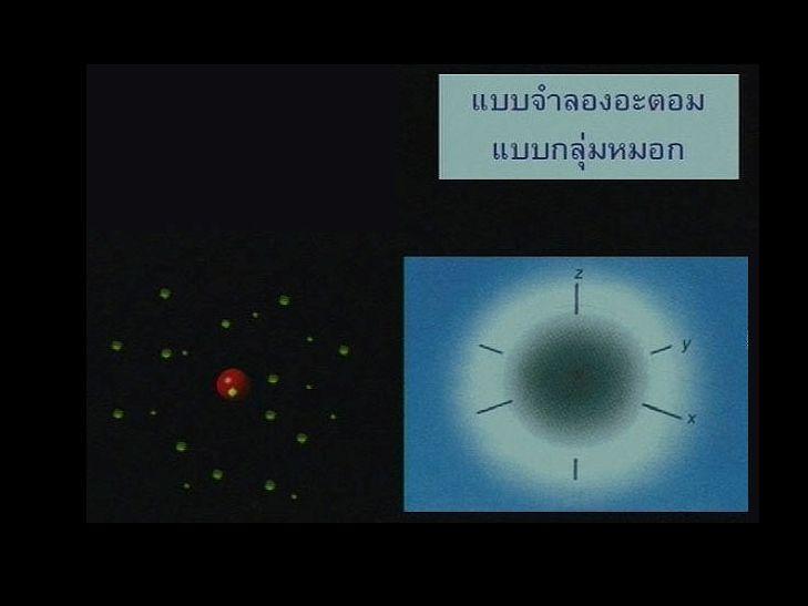 แบบจำลองอะตอมแบบกลุ่มหมอก