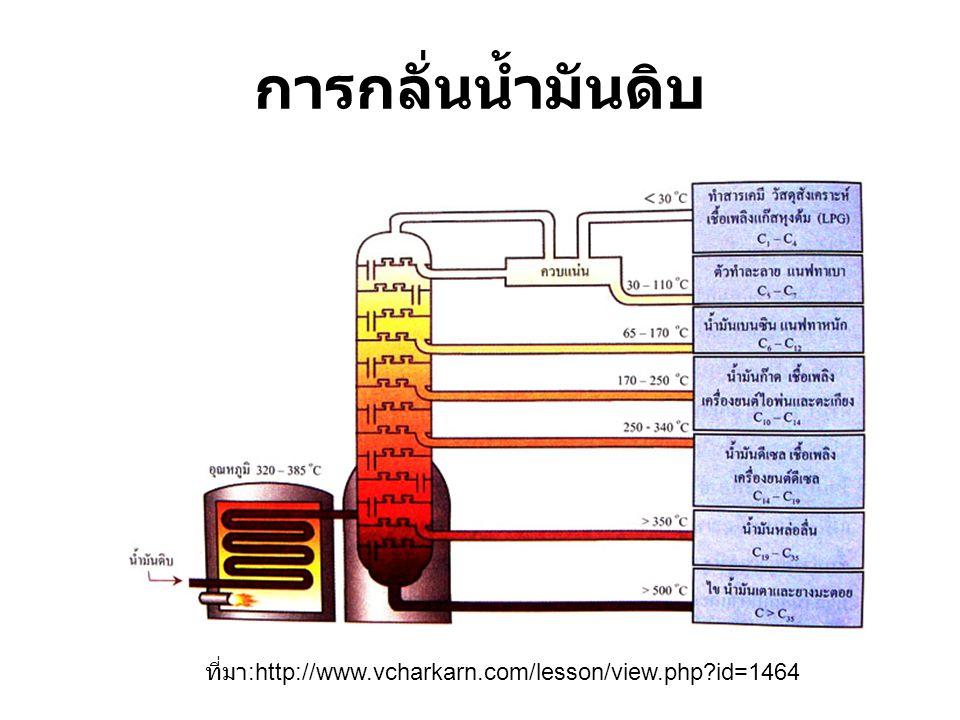 การกลั่นน้ำมันดิบ ผลิตภัณฑ์ที่ ได้ จุดเดือด (°C) สถานะจำนวนแก็ส Cabon การใช้ ประโยชน์ แก๊สปิโตรเลียม < 30 แก๊ส 1 – 4 ทําสารเคมี วัสดุสั งเคราะห์ เชื้อเพลิง แก๊สหุงต้ม แนฟทาเบา 30-110 ของเหลว 5-7 นํ้ามันเบนซิน แนฟทาหนัก 65-170 ของเหลว 6-12 นํ้ามันเบนซิน นํ้ามันก๊าด 170-250 ของเหลว 10-19 นํ้ามันก๊าด เชื้อเพลิง เครื่องยนต์ไอ พ่น และตะเกียง นํ้ามันดีเซล 250-340 ของเหลว 14-19 เชื้อเพลิง เครื่องยนต์ ดีเซล นํ้ามันหล่อลื่น > 350 ของเหลว 19-35 นํ้ามันหล่อลื่น นํ้ามันเครื่อง ไข >500 ของแข็ง >35 เทียนไข เครื่องสําอาง ยาขัดมัน ผงซักฟอก น้ำมันเตา >500 ของเหลวหนืด >35 เชื้อเพลิง เครื่องจักร ยางมะตอย > 500 ของเหลวหนืด >35 วัสดุกันซึม ถนน