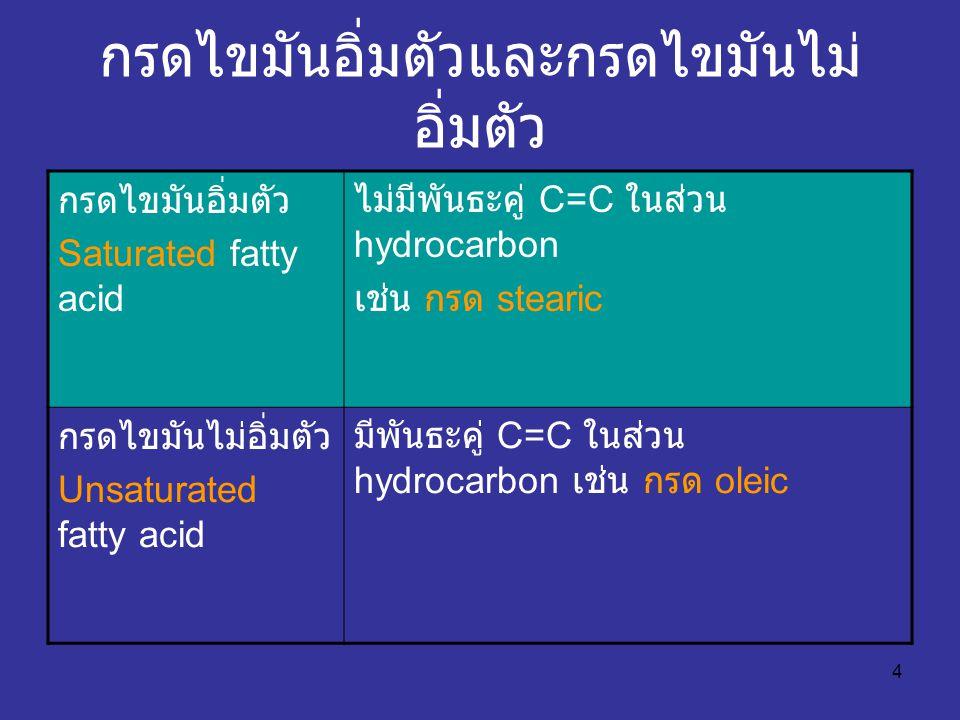 5 กรดไขมันที่ควรรู้จัก กรดไขมันอิ่มตัว Palmitic acid Stearic acid รหัสย่อ 16:0 18:0 จุดหลอมเหลว (°C) 63.1 69.6 กรดไขมันไม่ อิ่มตัว Palmitoleic acid Oleic acid Linoleic acid Linolenic acid Arachidonic acid 16:1c  9 18:1c  9 18:2c  9,12 18:3c  9,12,15 20:4c  5,8,11,14 0 16 5 -11 -50
