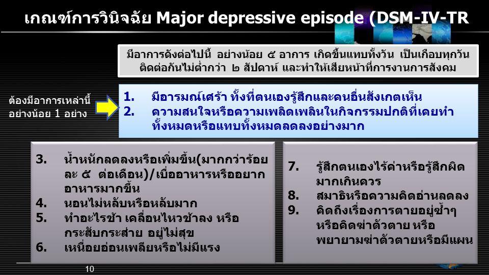 เกณฑ์การวินิจฉัย Major depressive episode (DSM-IV-TR มีอาการดังต่อไปนี้ อย่างน้อย ๕ อาการ เกิดขึ้นแทบทั้งวัน เป็นเกือบทุกวัน ติดต่อกันไม่ต่ำกว่า ๒ สัป