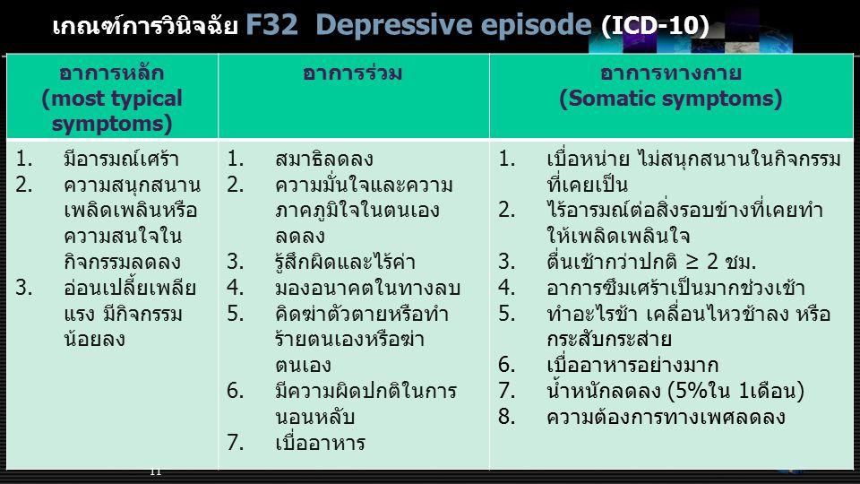 เกณฑ์การวินิจฉัย F32 Depressive episode (ICD-10) อาการหลัก (most typical symptoms) อาการร่วมอาการทางกาย (Somatic symptoms) 1.มีอารมณ์เศร้า 2.ความสนุกส