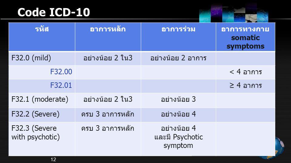 Code ICD-10 รหัสอาการหลักอาการร่วมอาการทางกาย somatic symptoms F32.0 (mild)อย่างน้อย 2 ใน3อย่างน้อย 2 อาการ F32.00< 4 อาการ F32.01≥ 4 อาการ F32.1 (mod