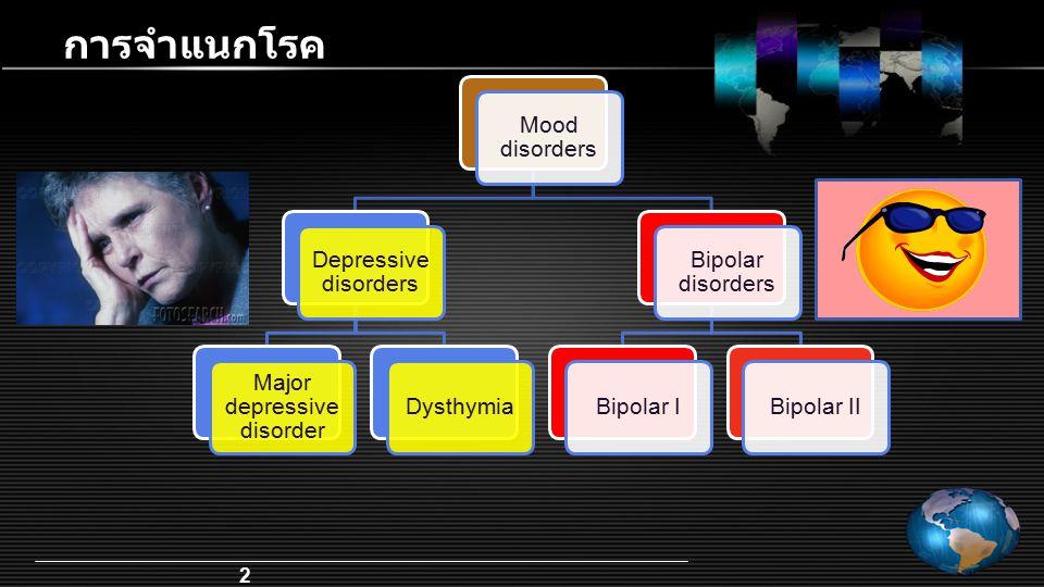 การจำแนกโรค Mood disorders Depressive disorders Major depressive disorder Dysthymia Bipolar disorders Bipolar IBipolar II 2