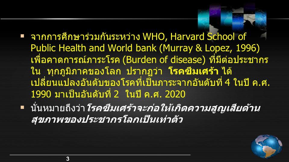  จากการศึกษาร่วมกันระหว่าง WHO, Harvard School of Public Health and World bank (Murray & Lopez, 1996) เพื่อคาดการณ์ภาระโรค (Burden of disease) ที่มีต