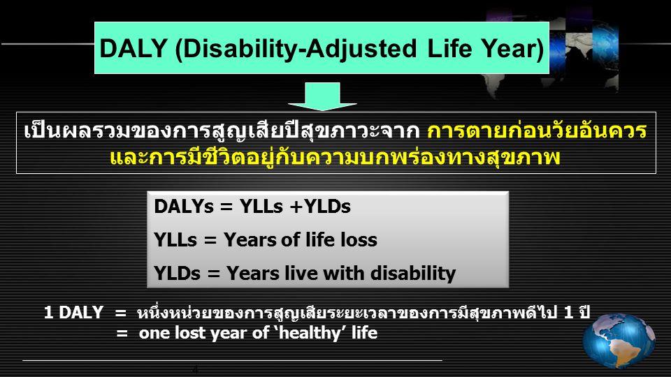 4 DALY (Disability-Adjusted Life Year) เป็นผลรวมของการสูญเสียปีสุขภาวะจาก การตายก่อนวัยอันควร และการมีชีวิตอยู่กับความบกพร่องทางสุขภาพ 1 DALY = หนึ่งห