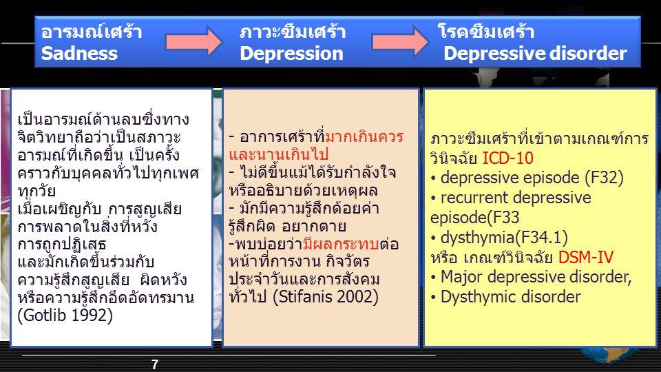การรักษาด้วยจิตบำบัด  Mild to Moderate depression: การให้จิตบำบัดพบว่ามีประสิทธิผลกว่าการ ไม่ได้รับการบำบัดใด ๆ เลย  การรักษาด้วยจิตบำบัด เช่น Cognitive behavior therapy (CBT) หรือ Interpersonal Therapy (ITP) พบว่ามีประสิทธิผลในการรักษาเหมือนการ รักษาด้วยยา แต่ใช้เวลามากและนาน  การทำจิตบำบัด ควรจะทำในที่ที่มีผู้มีความชำนาญและประสบการณ์เท่านั้น จึงจะมีประสิทธิผลในการรักษา  Severe depression: การบำบัดด้วยยาร่วมกับ ITP หรือ CT ทำให้อาการ ซึมเศร้าดีขึ้นกว่าการให้จิตบำบัดอย่างเดียว