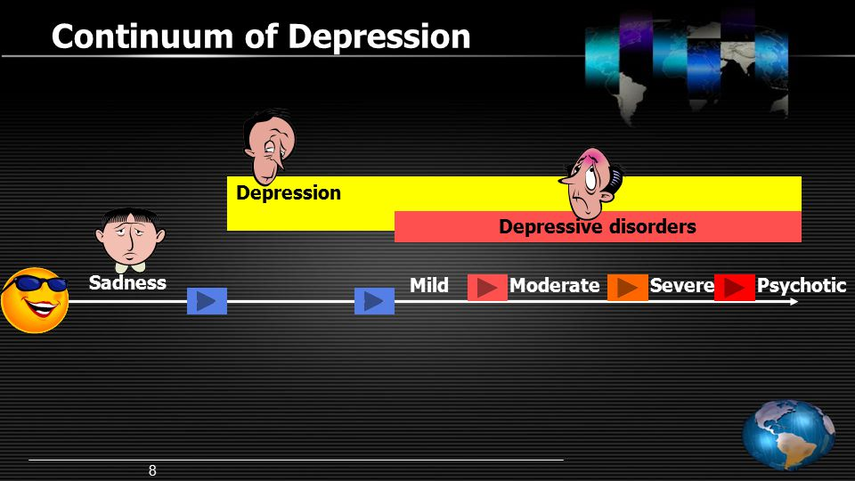 Continuum of Depression Depression Depressive disorders Sadness MildModerateSeverePsychotic 8