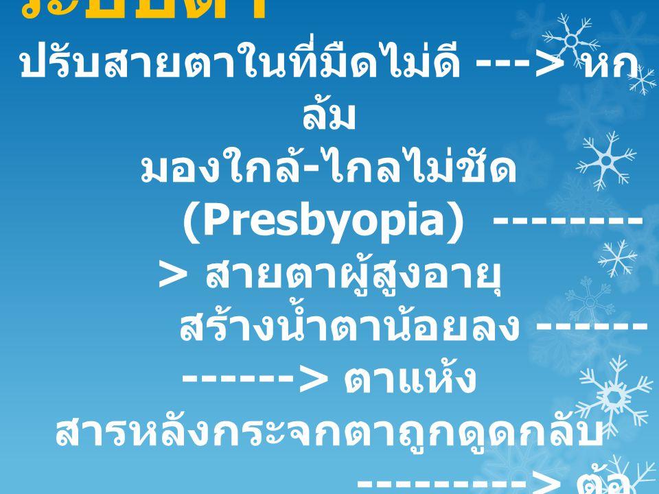 ระบบตา ปรับสายตาในที่มืดไม่ดี ---> หก ล้ม มองใกล้ - ไกลไม่ชัด (Presbyopia) -------- > สายตาผู้สูงอายุ สร้างน้ำตาน้อยลง ------ ------> ตาแห้ง สารหลังกร