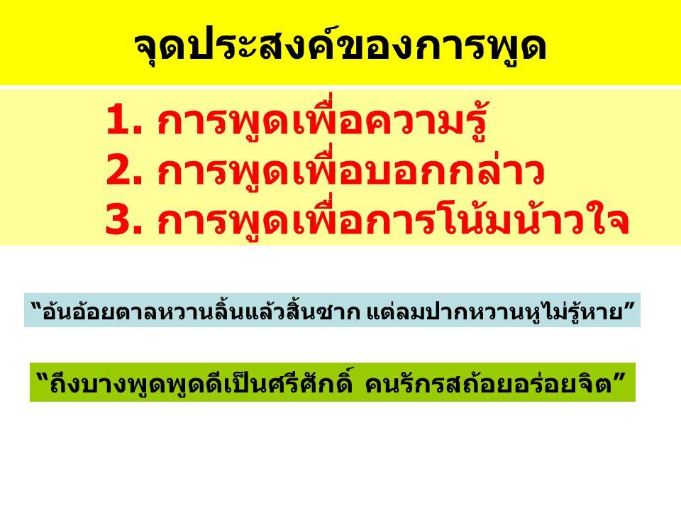 ข้อแนะนำ 10 ประการ ของนักพูดที่ดี 6.จงใช้กิริยาท่าทางในการพูด 7.