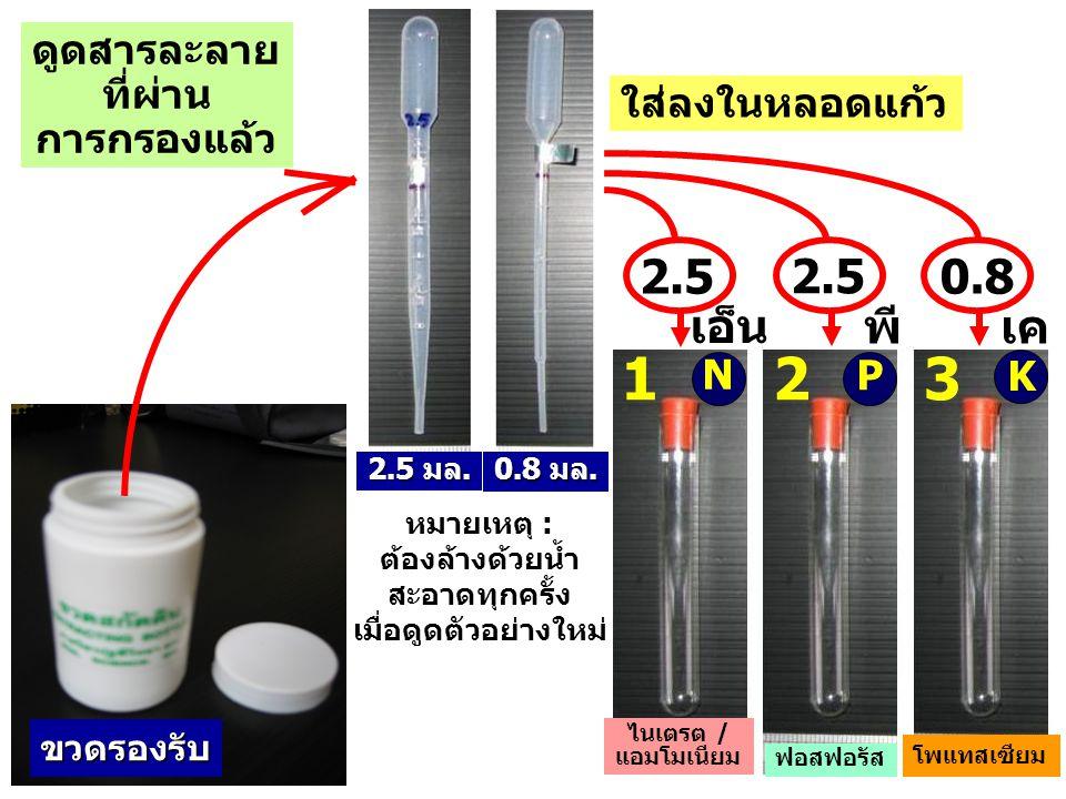 2.5 มล. 0.8 มล. ขวดรองรับ ไนเตรต / แอมโมเนียม ฟอสฟอรัส โพแทสเซียม 2.5 0.8 N P K ดูดสารละลาย ที่ผ่าน การกรองแล้ว ใส่ลงในหลอดแก้ว 123 หมายเหตุ : ต้องล้า