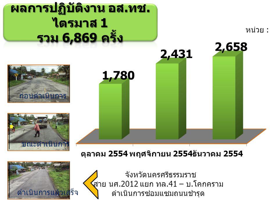 จังหวัดนครศรีธรรมราช สาย นศ.2012 แยก ทล.41 – บ. โคกคราม ดำเนินการซ่อมแซมถนนชำรุด ก่อนดำเนินการ ขณะดำเนินการ ดำเนินการแล้วเสร็จ