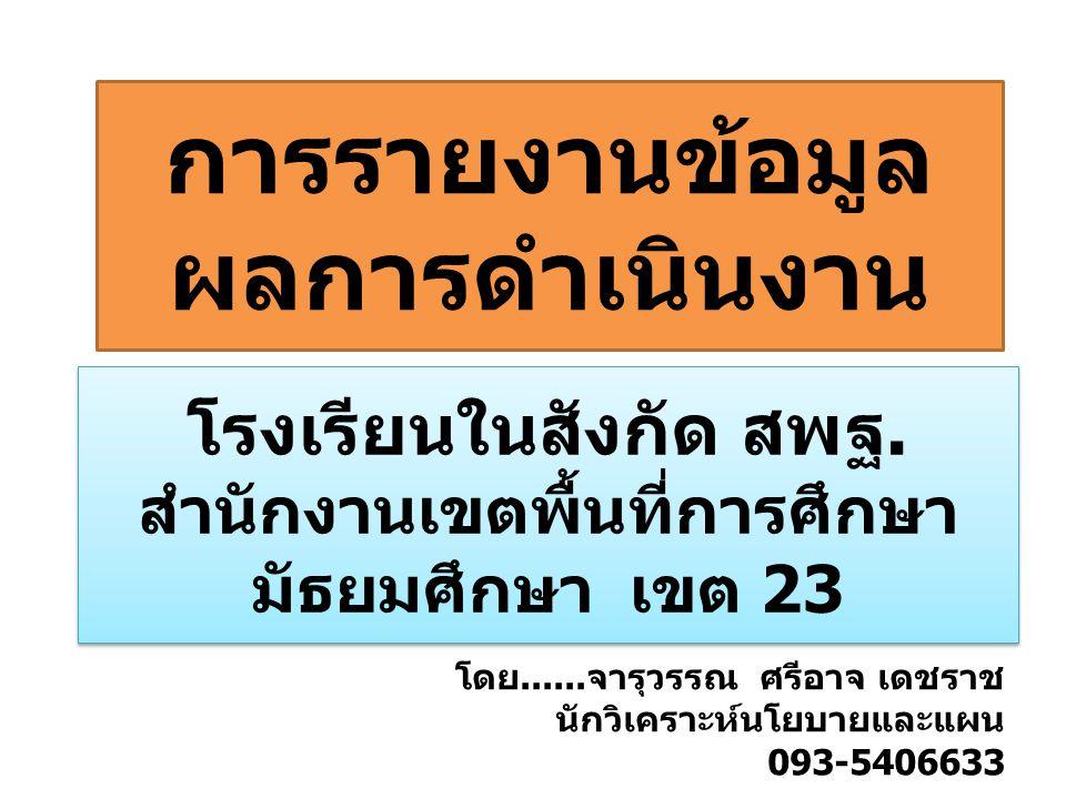 Website รายงาน ข้อมูล 1.www.bb.go.thwww.bb.go.th สำนักงบประมาณ 2.http://budget58-report.jobobec.in.th/http://budget58-report.jobobec.in.th/ สำนักนโยบายและแผน สพฐ.