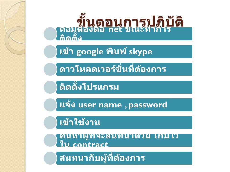 ขั้นตอนการปฏิบัติ คอมต้องต่อ net ขณะทำการ ติดตั้ง เข้า google พิมพ์ skype ดาวโหลดเวอร์ชั่นที่ต้องการ ติดตั้งโปรแกรม แจ้ง user name, password เข้าใช้งาน ค้นหาผู้ที่จะสนทนาด้วย เก็บไว้ ใน contract สนทนากับผู้ที่ต้องการ