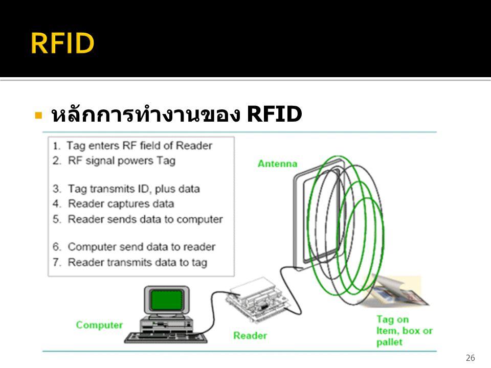  หลักการทำงานของ RFID 26