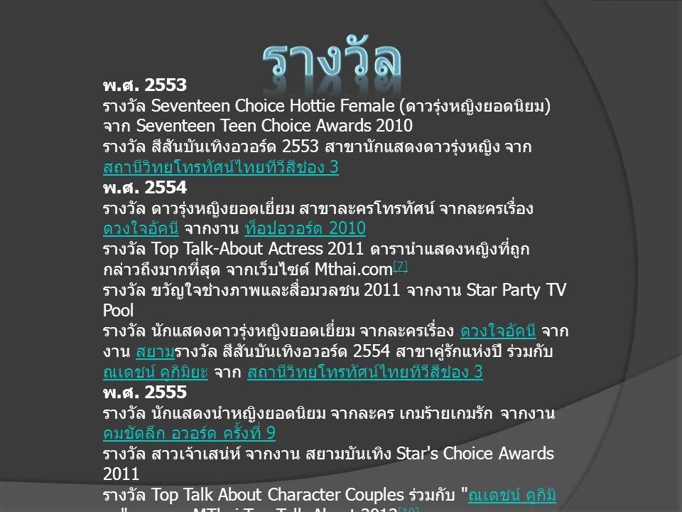 พ. ศ. 2553 รางวัล Seventeen Choice Hottie Female ( ดาวรุ่งหญิงยอดนิยม ) จาก Seventeen Teen Choice Awards 2010 รางวัล สีสันบันเทิงอวอร์ด 2553 สาขานักแส