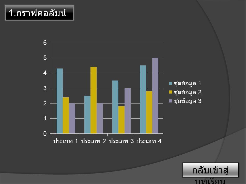 12. กราฟ แผนภูมิเรดาร์ กลับเข้าสู่ บทเรียน Hiperlink