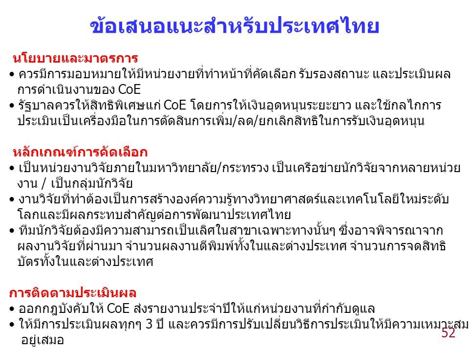 52 ข้อเสนอแนะสำหรับประเทศไทย นโยบายและมาตรการ ควรมีการมอบหมายให้มีหน่วยงายที่ทำหน้าที่คัดเลือก รับรองสถานะ และประเมินผล การดำเนินงานของ CoE รัฐบาลควรให้สิทธิพิเศษแก่ CoE โดยการให้เงินอุดหนุนระยะยาว และใช้กลไกการ ประเมินเป็นเครื่องมือในการตัดสินการเพิ่ม/ลด/ยกเลิกสิทธิในการรับเงินอุดหนุน หลักเกณฑ์การคัดเลือก เป็นหน่วยงานวิจัยภายในมหาวิทยาลัย/กระทรวง เป็นเครือข่ายนักวิจัยจากหลายหน่วย งาน / เป็นกลุ่มนักวิจัย งานวิจัยที่ทำต้องเป็นการสร้างองค์ความรู้ทางวิทยาศาสตร์และเทคโนโลยีใหม่ระดับ โลกและมีผลกระทบสำคัญต่อการพัฒนาประเทศไทย ทีมนักวิจัยต้องมีความสามารถเป็นเลิศในสาขาเฉพาะทางนั้นๆ ซึ่งอาจพิจารณาจาก ผลงานวิจัยที่ผ่านมา จำนวนผลงานตีพิมพ์ทั้งในและต่างประเทศ จำนวนการจดสิทธิ บัตรทั้งในและต่างประเทศ การติดตามประเมินผล ออกกฎบังคับให้ CoE ส่งรายงานประจำปีให้แก่หน่วยงานที่กำกับดูแล ให้มีการประเมินผลทุกๆ 3 ปี และควรมีการปรับเปลี่ยนวิธีการประเมินให้มีีความเหมาะสม อยู่เสมอ