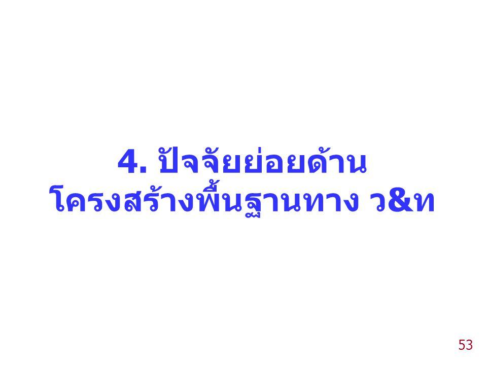 53 4. ปัจจัยย่อยด้าน โครงสร้างพื้นฐานทาง ว&ท