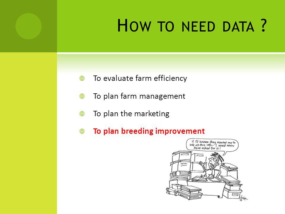 H OW TO NEED DATA ?  To evaluate farm efficiency  To plan farm management  To plan the marketing  To plan breeding improvement