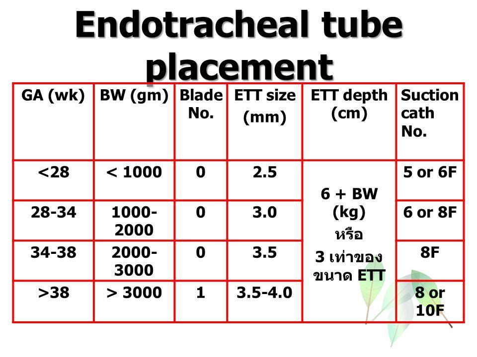 Endotracheal tube placement GA (wk)BW (gm)Blade No.