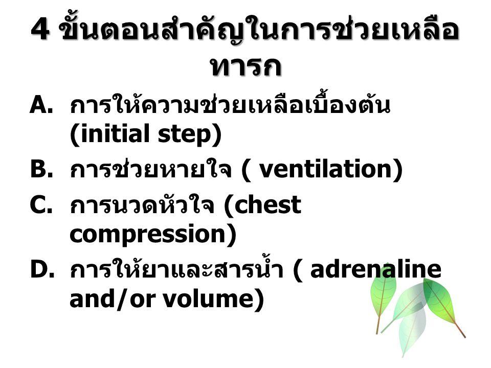 4 ขั้นตอนสำคัญในการช่วยเหลือ ทารก A.การให้ความช่วยเหลือเบื้องต้น (initial step) B.
